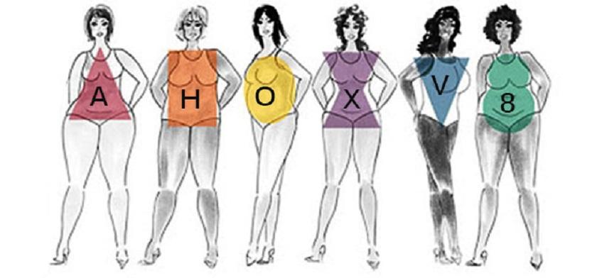 Cum alegi o rochie in functie de forma corpului?