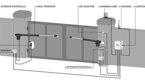 Cum se alege automatizarea pentru o poarta batanta?